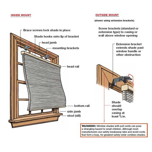 How To Install Window Shades Windows Mini Blinds