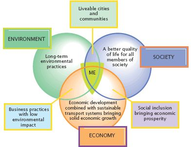 economic development through social tourism a Events and tourism industrial relations mining and resources regional development small business  department of economic development, jobs, transport and.