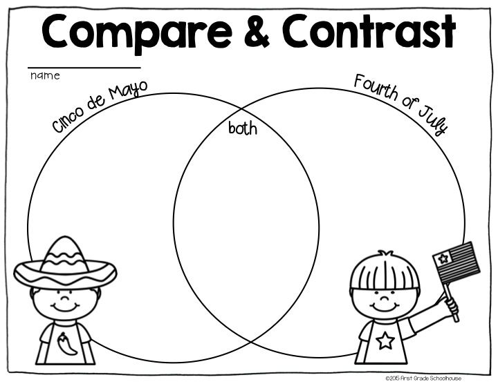 compare and contrast spanish food Transcript of spanish food vs american food compare and contrast spanish speaking countries spain population: 46,754,784 colombia population: 44,725,543 peru.