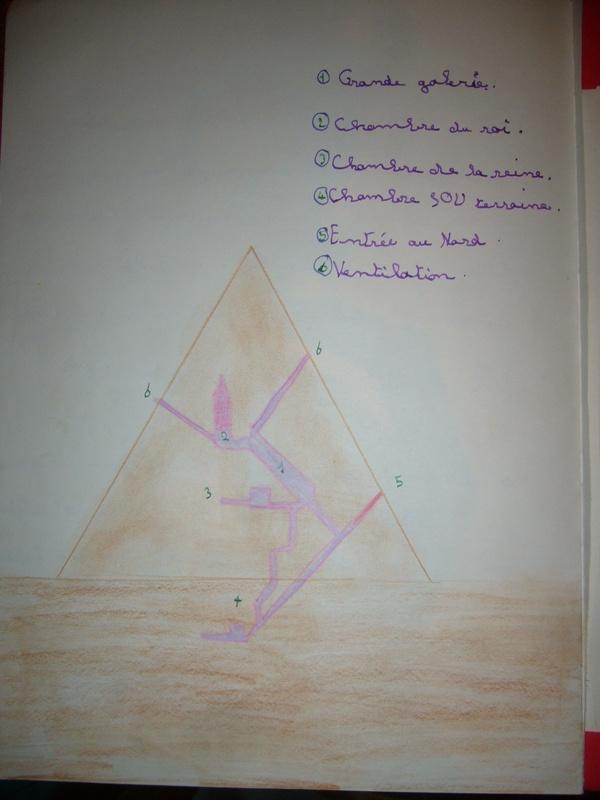 egypte ancienne 8