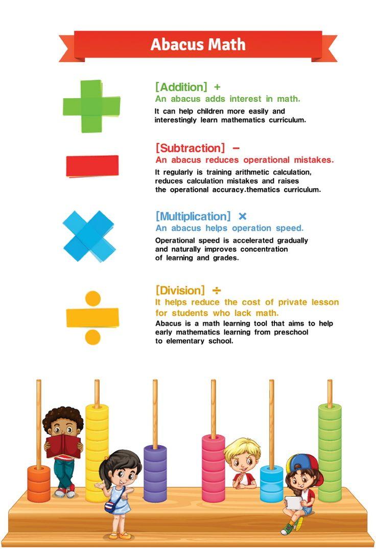 Reading Abacus Worksheets - Math Worksheets 4 Kids