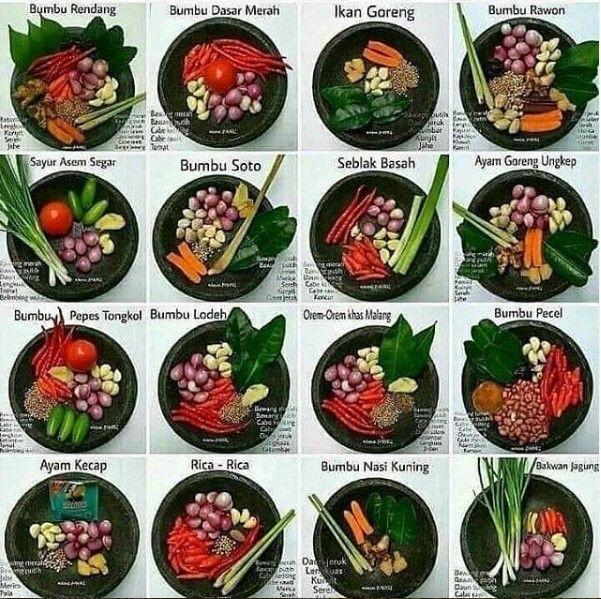 Aneka Bumbu Masakan Resep Masakan Resep Masakan Asia