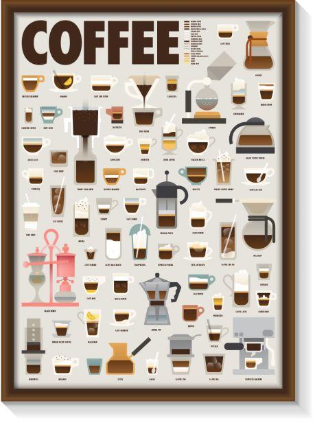 постер кофейная инфографика зеркальце стразами