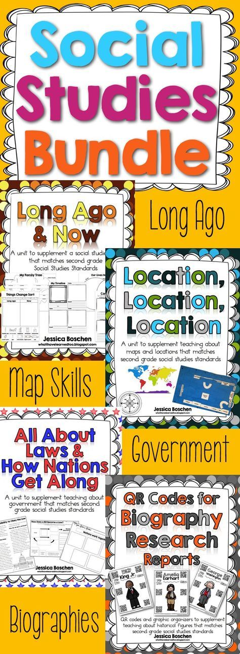 25  best ideas about teaching map skills on pinterest
