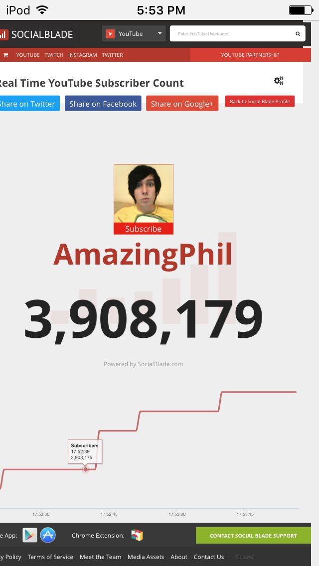 Almost>>PIN THIS TO ALL PHAN/FANDOM BOARD TO LET EVERYONE KNOE TO SUBSCRIBE TO GIM<<<< #4milforphil