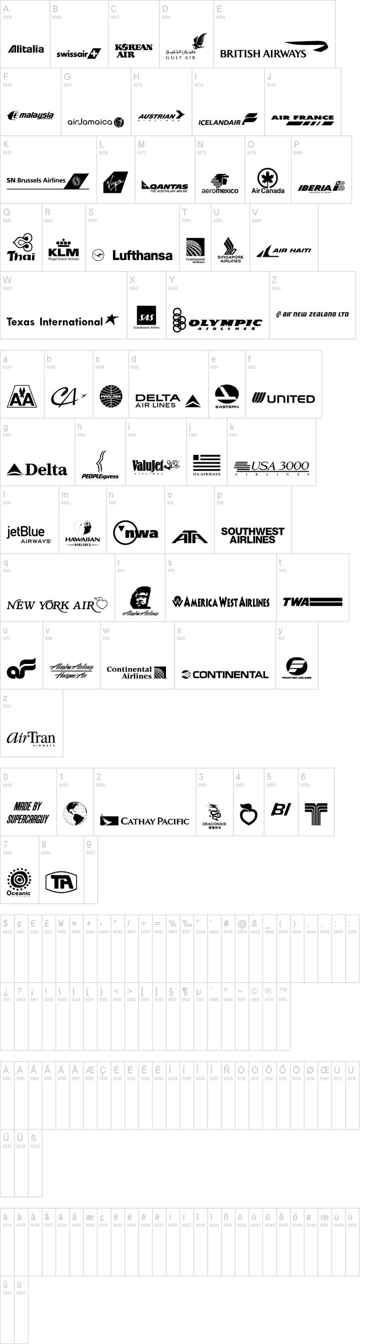 Airline Logos Past and Present