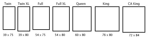 Mattress Sizes | Mattress Dimensions