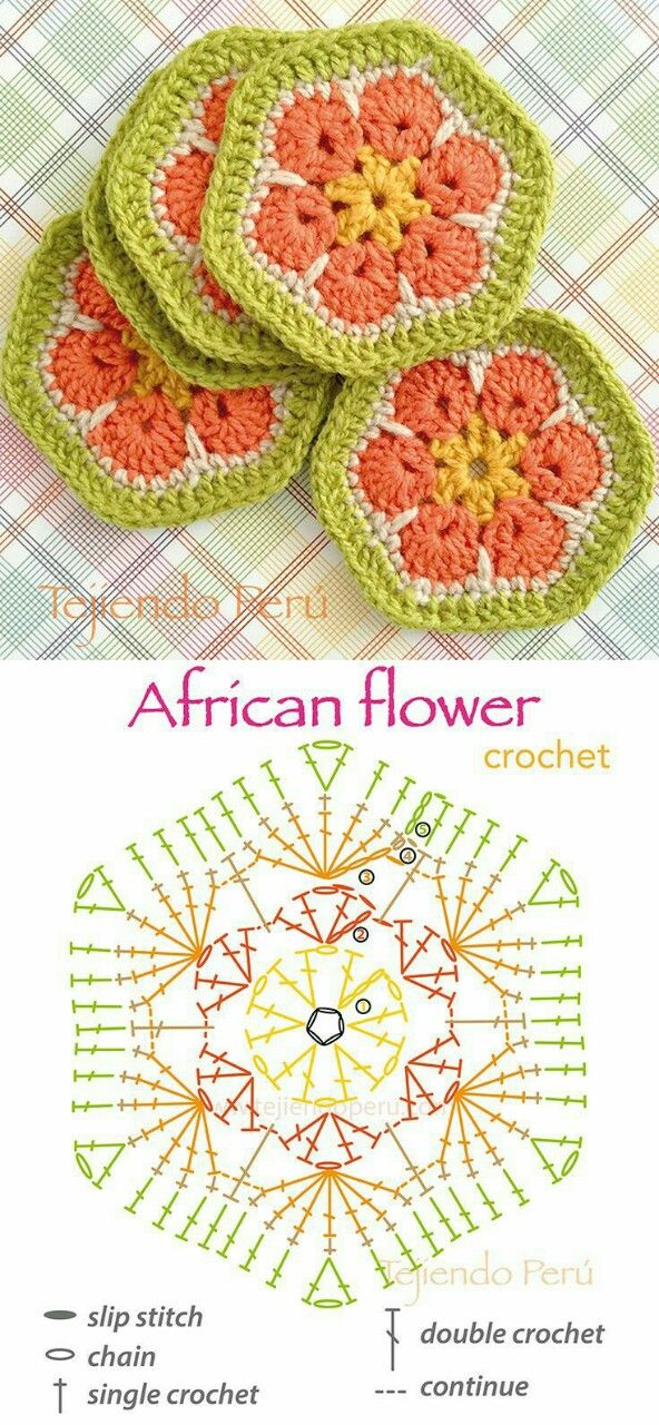 We always come back to the African Flower because its so awesome! Found via the Spanish blog Tejiendo Peru this crochet chart will help you make your very own. Love!