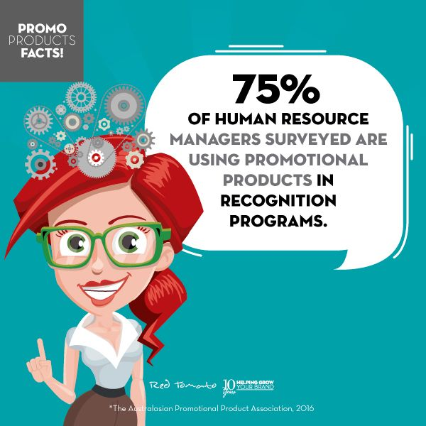 75% of human resource managers surveyed are using prommotional products in recognition programs