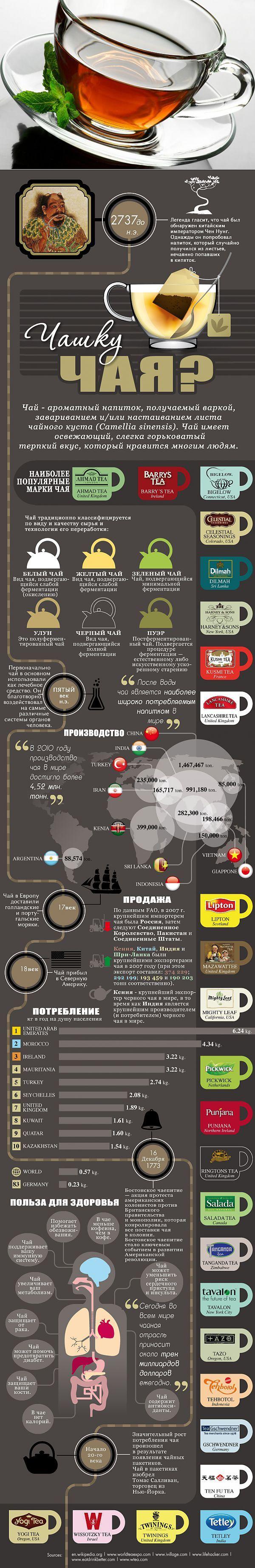 Все, что вам нужно знать о чае | Лайфхакер | КУХНЯ | Постила