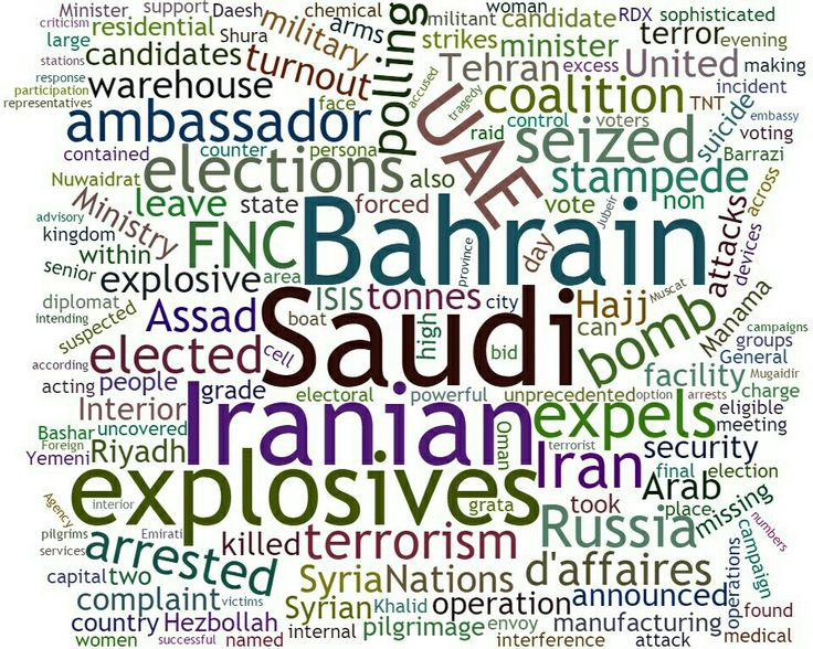 Last week's events in a #wordcloud. What was happening in the #Arabian #Gulf? #GCC #Bahrain #Kuwait #Oman #Qatar #KSA #UAE #news