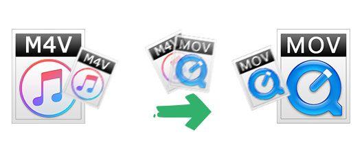 drm m4v videos in mov konvertieren