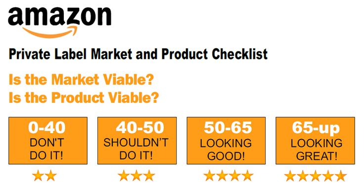 Amazon Private Label Checklist