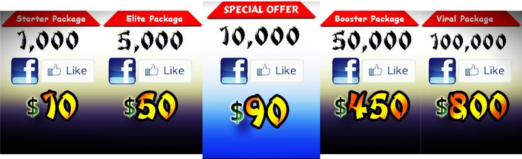 Buy Facebook Likes and Get Facebook Fans in very cheap Prices 100% safe and Quality Service for Fan Pages with the guaranty of fan pages safety