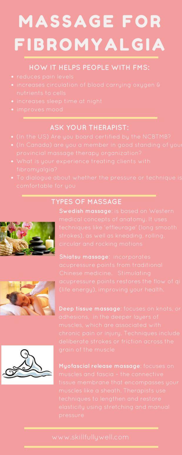 Colour therapy for fibromyalgia - Infographic On Massage For Fibromyalgia