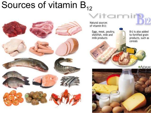 Best Niacin Foods