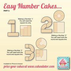 Schneiden Sie die Kuchen, um den Nummernkuchen 1-3 zu machen   – Birthday party ideas