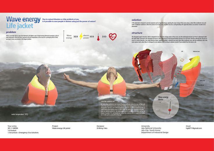 Wave energy Life jacket