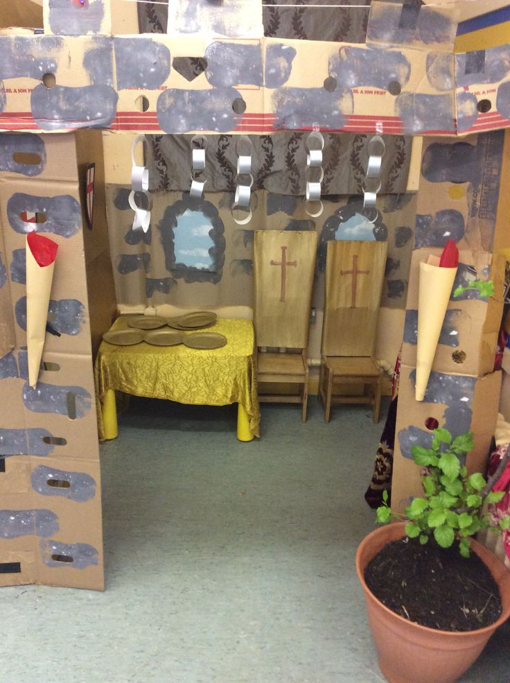 Castle role play area to go with the fairytale work to help develop writing in Reception