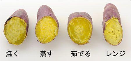 さつまいもはどう食べる?焼く・蒸す・茹でる・レンジ?: 実験: 食卓のはてな?を調べるところ「ちゃぶラボ」: 日本野菜ソムリエ協会公式ブログ