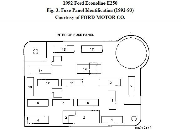 81 best ford econoline dmc 1992 images on pinterest 2010 Ford Econoline 250 Fuse Box Diagram 2010 Ford Econoline 250 Fuse Box Diagram #82 2010 ford e250 fuse box diagram