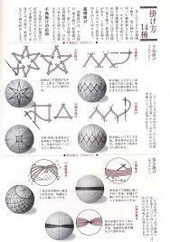 Картинки по запросу темари шары мастер класс