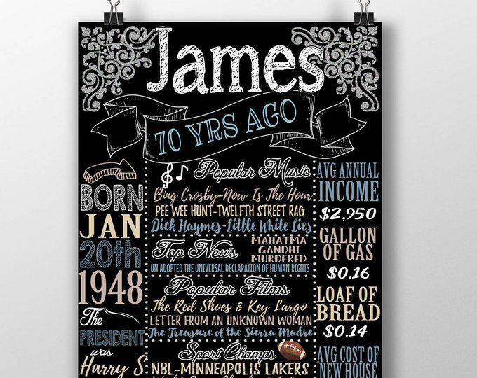 1930 History Sign 90th Birthday Board Gold 90th Birthday Decor Back in 1930 Sign Personalized 90th Birthday Gifts 90th Birthday Signs