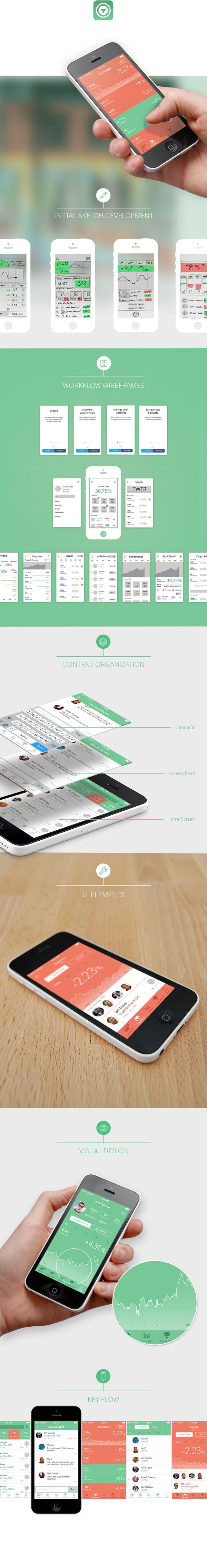 BullsEye Mobile App Design on Behance