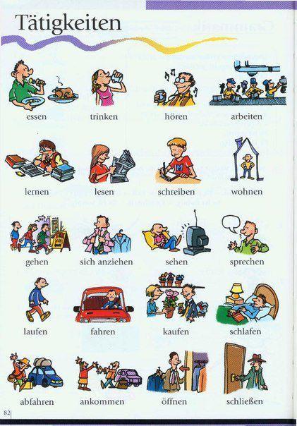 Wortschatz - die Tätigkeiten (German verbs)