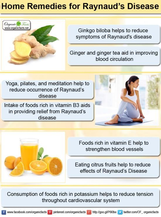 Some of the home remedies for Raynaud's Disease include relaxation techniques, biofeedback training, increased amounts of vitamin B3, bananas.