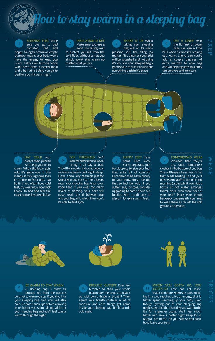 Infographic - Tips on how to stay warm in a sleeping bag