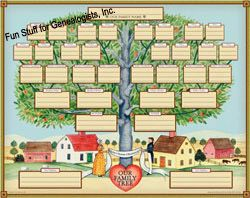 Family Tree by http://www.petersenprints.com/store/contents/en-us/d60.html
