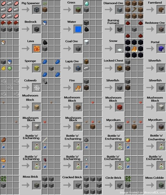 34 Best Minecraft Crafting Table Images On Pinterest