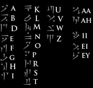 Dragon Language   Skyrim  Fus Do Rah!!!