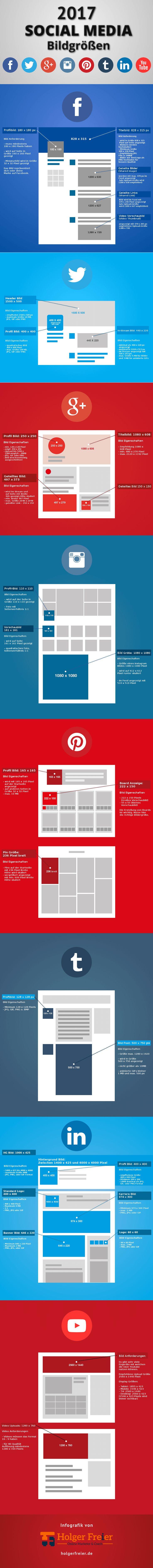 Social Media Bildgrößen 2017: Facebook, Twitter, Google+ und andere Netzwerke