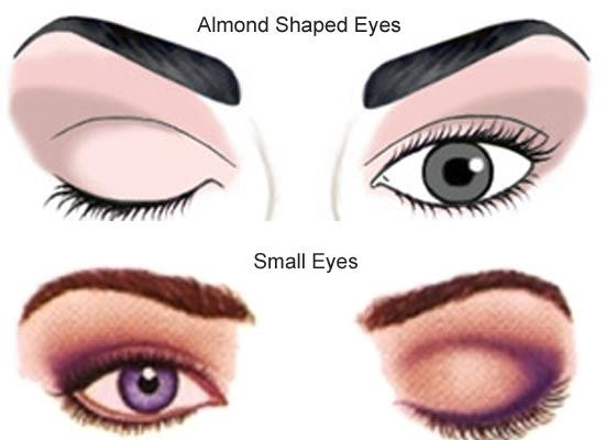 Makeup for Different Eye Shapes - BollywoodShaadis.com
