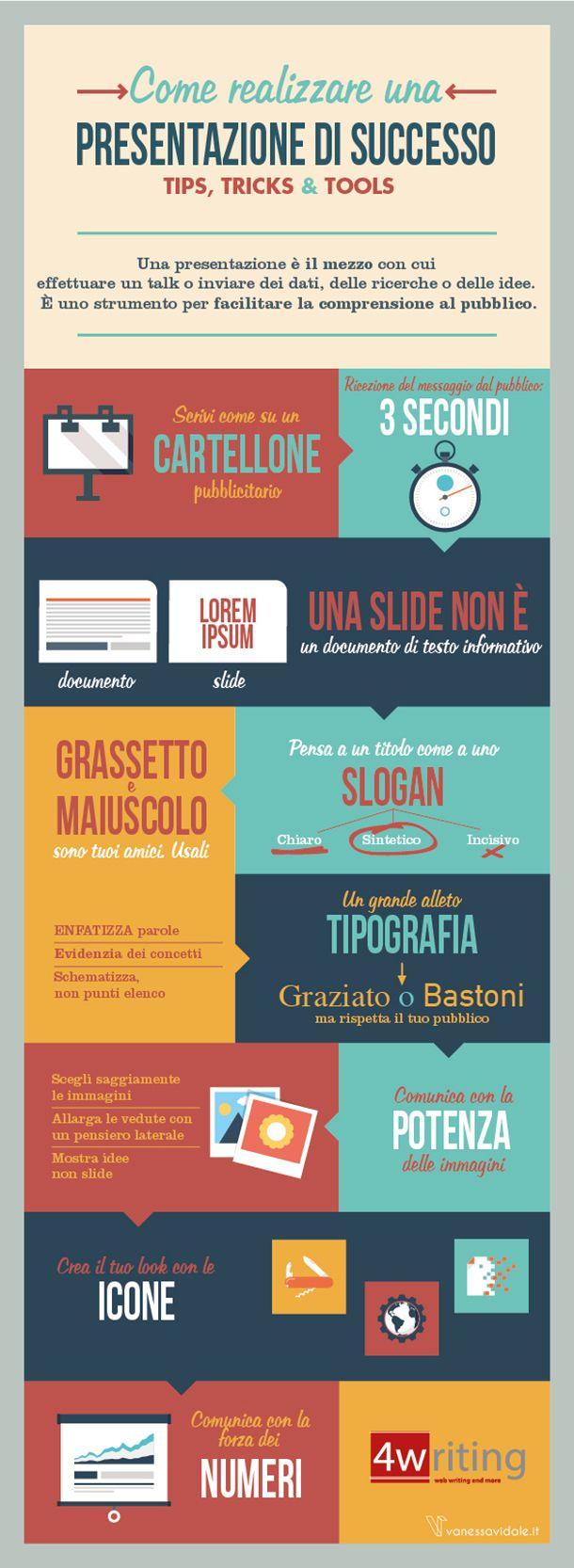 Come realizzare una presentazione di successo >> tips, tricks & tools [infografica]