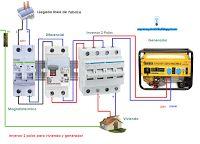 Esquemas eléctricos: Inversor 2 polos para vivienda y generador