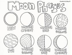 Moon Phases Coloring Pages Kids