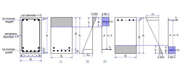 Jasa Perhitungan Struktur  01