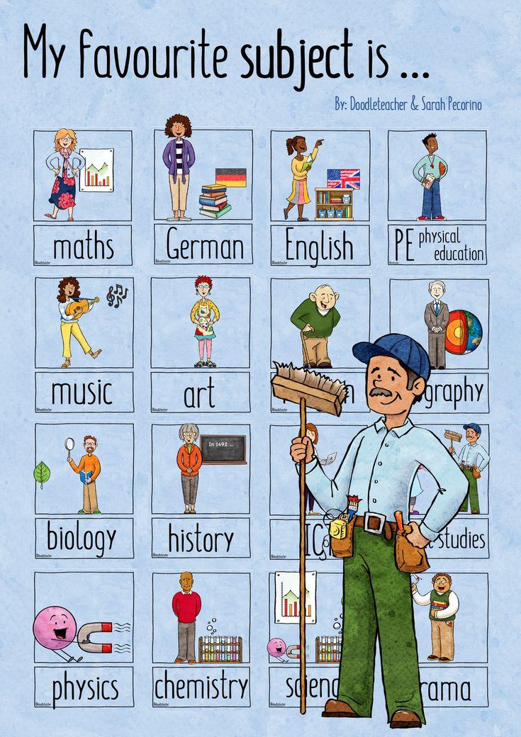 School Subjects – Poster und Flashcards