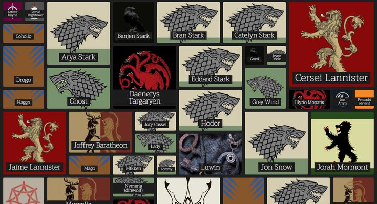 [NO SPOILERS] Grid of Thrones: Every character to appear in Game of Thrones