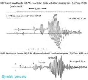 MELEK BENCANA | Bencana Alam Tsunami Aceh 2004 VS Tsunami Aceh 1907