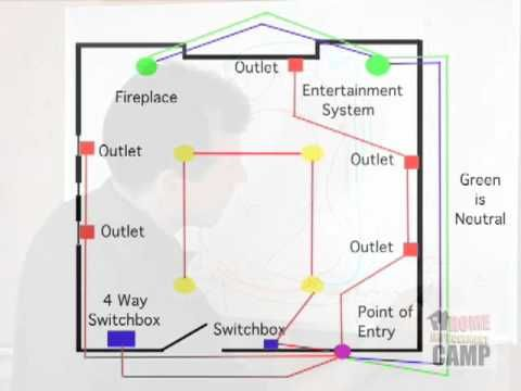 135 best electrical/wiring knowledge images on pinterest, Wiring house