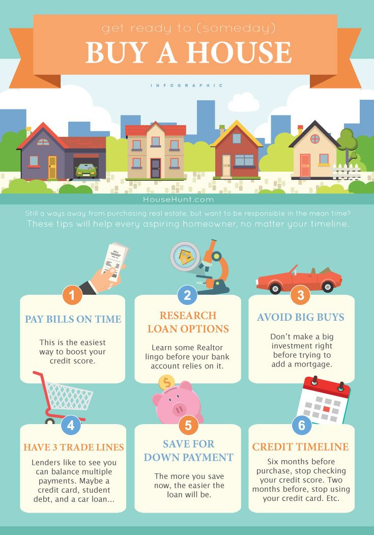 6 Tips to Get Ready to Buy a House (…someday) [Infographic] | found on www.househunt.com