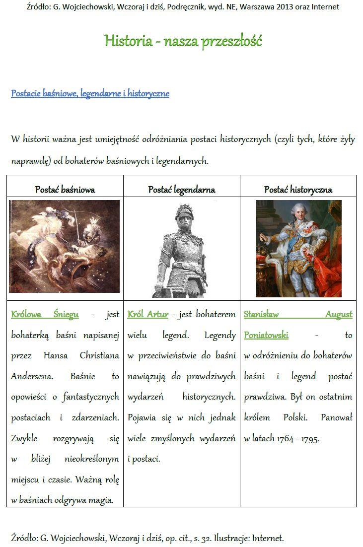 HISTORIA KL. IV - Historia - nasza przeszłość | BLOG EDUKACYJNY DLA DZIECI