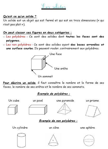 LECONS DE GEOMETRIE 2 VOLUMES - Collectif