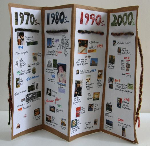 "a family history-beautiful DIY family timeline accordion book. To do with Grandfather's Journey. Might be a good ""get to know you"" activity for the beginning of the year and back to school"
