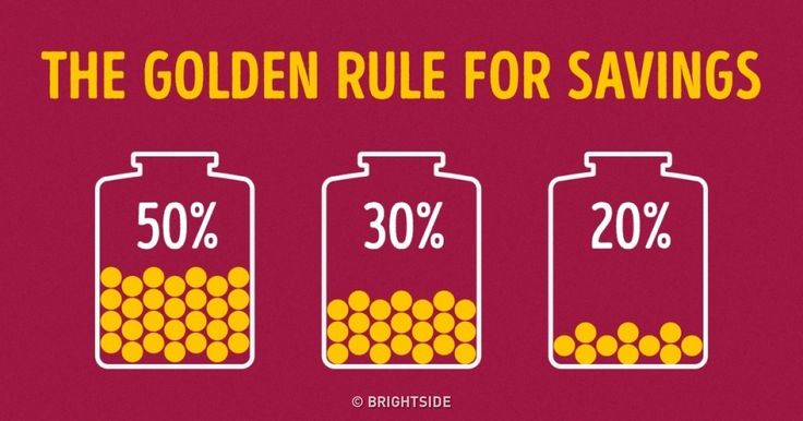 4Golden Rules toEnsure You Always Have Enough Money