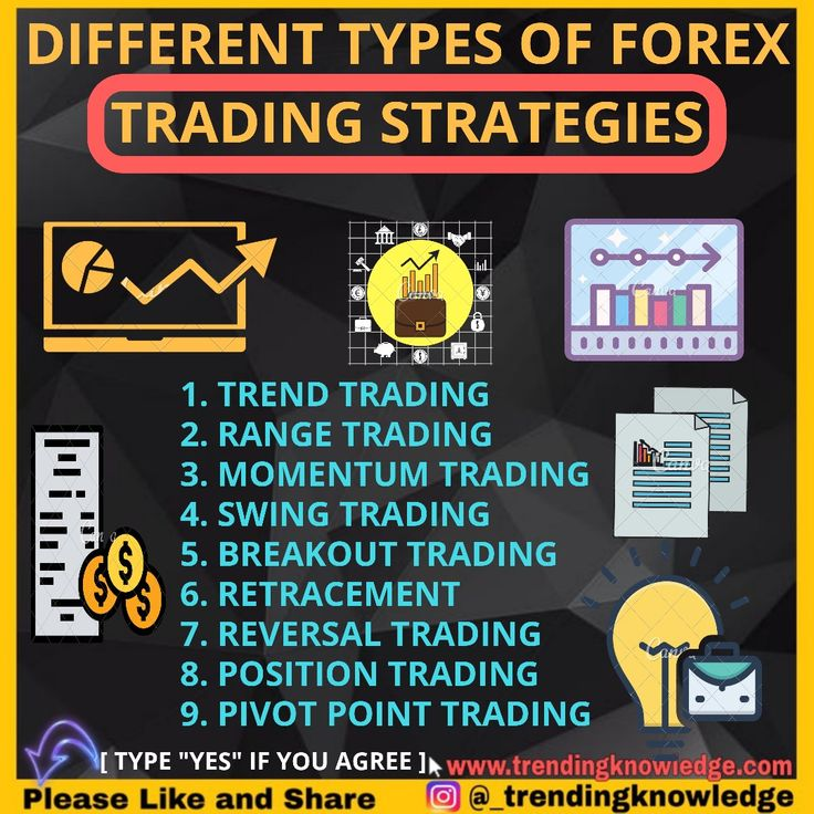 Trading Styles : 4 Types of Trading Strategies - Trading Resource